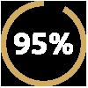 95percent